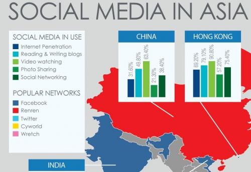 medias sociaux en Asie.JPG