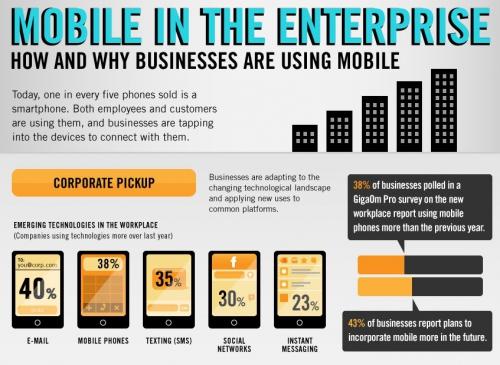 usages-mobile-entreprise.JPG